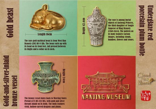 Cloud Trip to Museum(4): Cultural relics of Nanjing Museum