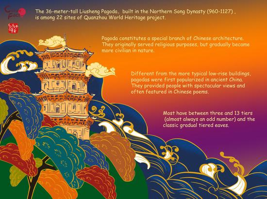 Culture Fact (7): Ancient pagodas in China