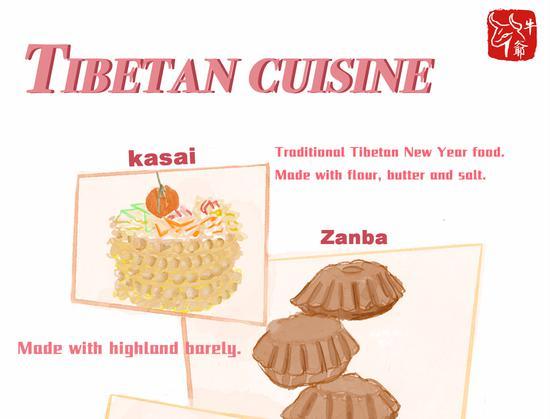 China Bites: Tibetan Cuisine