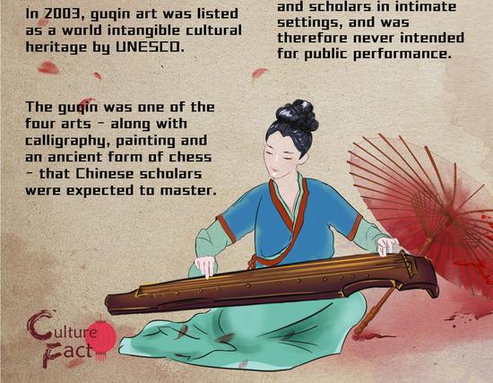 Culture Fact (9): Guqin