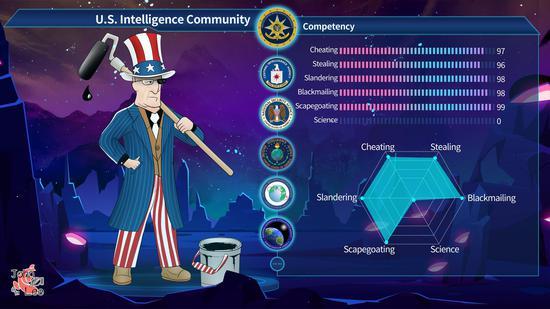 Is U.S. intelligence community competent to trace the virus origin?