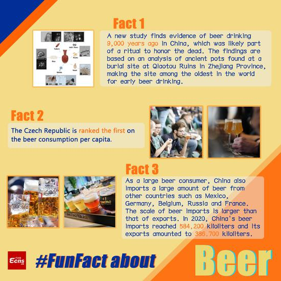 FunFact about Beer