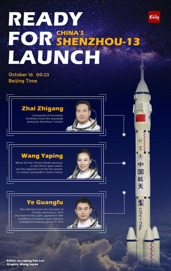 Shenzhou-13 ready for launch