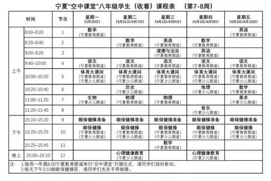 """宁夏""""空中课堂""""学前幼儿活动(收看)安排表(第7-8周)"""