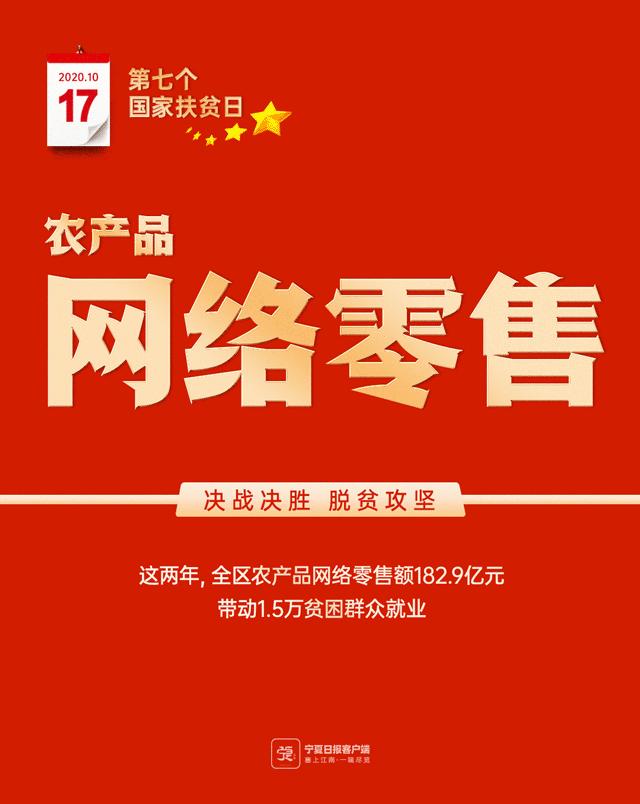 (宁夏日报记者 李卫东/文 许辉/设计)