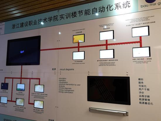 浙江建设职业技术学院实训楼节能自动化系统  张煜欢 摄