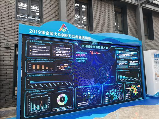 图为杭州双创大数据大屏。张煜欢 摄