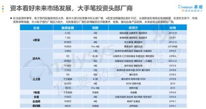 中国电子签约市场专题分析  供图