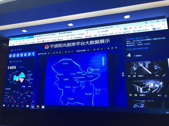 图为宁波阳光厨房平台大数据展示。   林波 摄