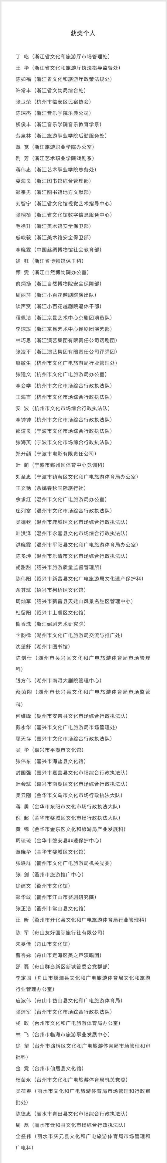 获奖个人名单  截图