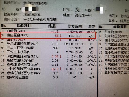 李大姐入院時的檢查單。  明州醫院供圖