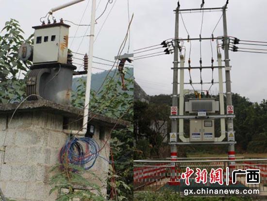 广西电网投资77亿元助力百色革命老区脱贫攻坚