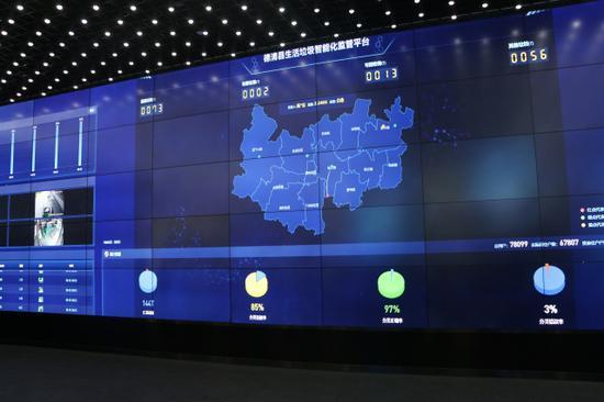 德清县生活垃圾智能化监管平台 舞阳街道提供