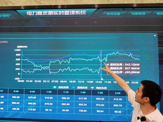 """浙江:夏季电力需求升级 """"弹性""""电网保供"""