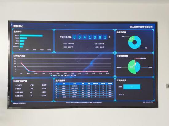企业智能化数据中心 桐乡市宣传部提供