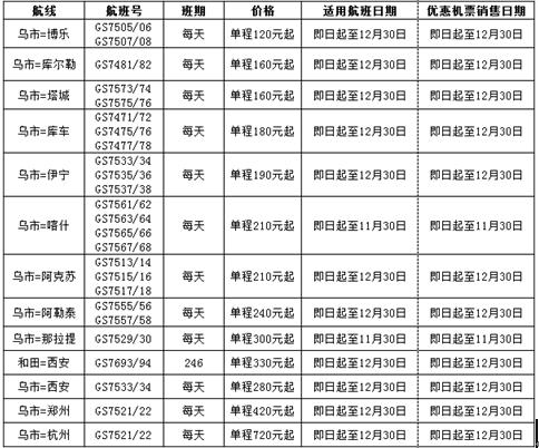 助力冰雪游 天津航空新疆区域部分航线特价低至0.9折起