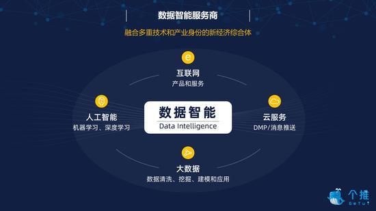每日互动是一家互联网、大数据、人工智能和云计算交叉融合的新经济体。每日互动供图