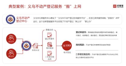 """义乌不动产登记""""搬""""上网 义乌市自然资源和不动产登记中心 供图"""