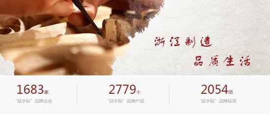 """浙江共有""""品字标""""企业1683家。  浙江省品牌建设∏联合会供图"""