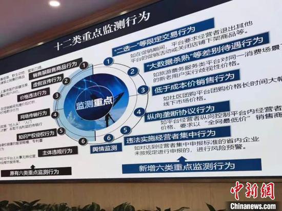 """浙江深化平台经济治理 发挥""""智治""""作用推"""
